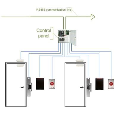 Keyscan Wiring Diagram - Wiring Diagram Sheet on