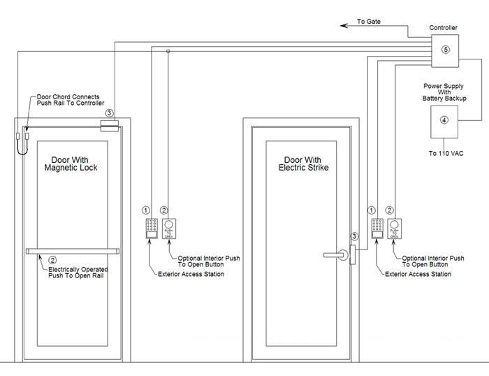door access control wiring diagram access control wiring door access system singapore | card access system #14
